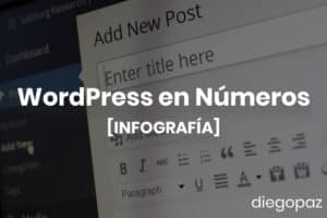 wordpress infografia